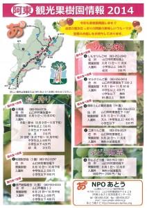 阿東観光果樹園情報2014